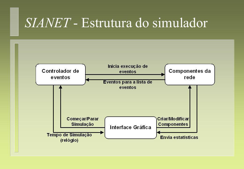 SIANET - Estrutura do simulador