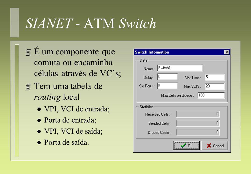 SIANET - ATM Switch É um componente que comuta ou encaminha células através de VC's; Tem uma tabela de routing local.