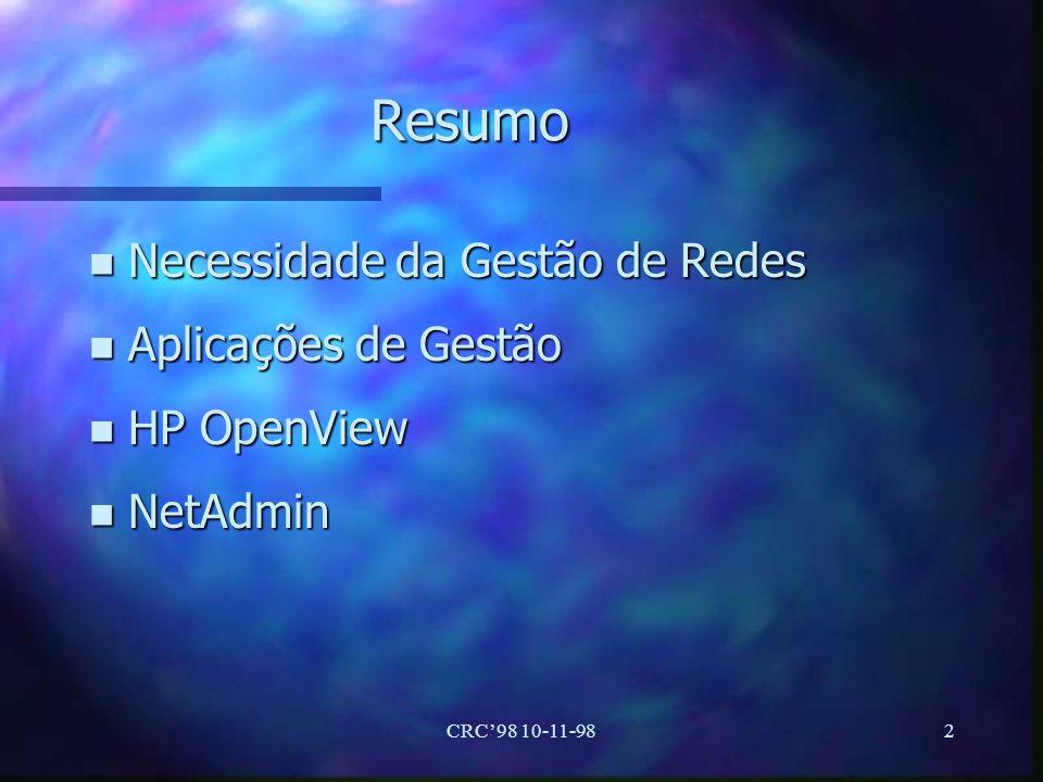 Resumo Necessidade da Gestão de Redes Aplicações de Gestão HP OpenView