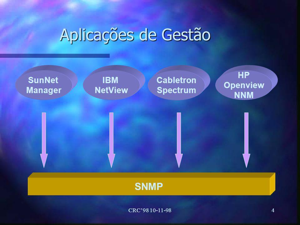 Aplicações de Gestão SNMP SunNet Manager IBM NetView Cabletron