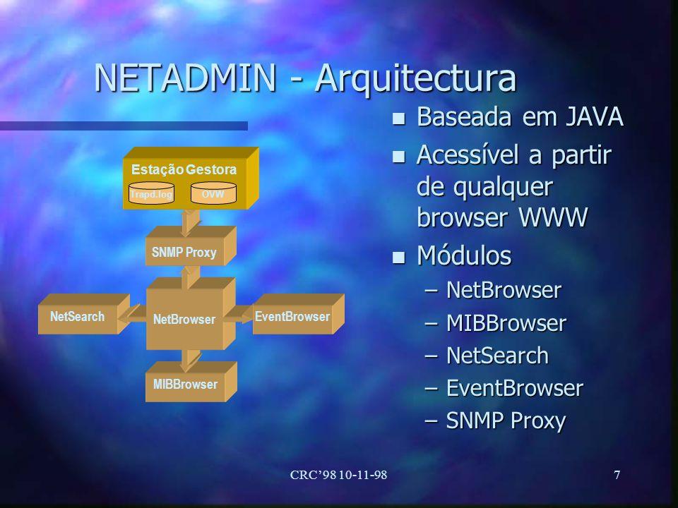 NETADMIN - Arquitectura