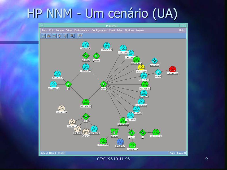 HP NNM - Um cenário (UA) CRC'98 10-11-98