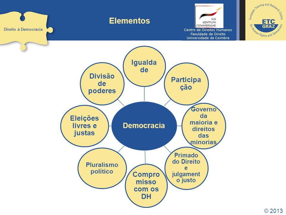 Elementos Igualdade Participação Compromisso com os DH