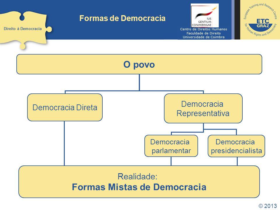Formas Mistas de Democracia