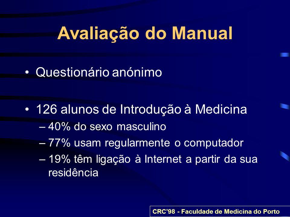 Avaliação do Manual Questionário anónimo
