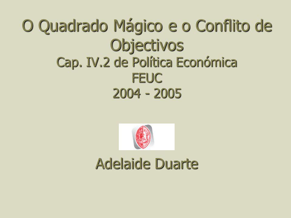 O Quadrado Mágico e o Conflito de Objectivos Cap. IV