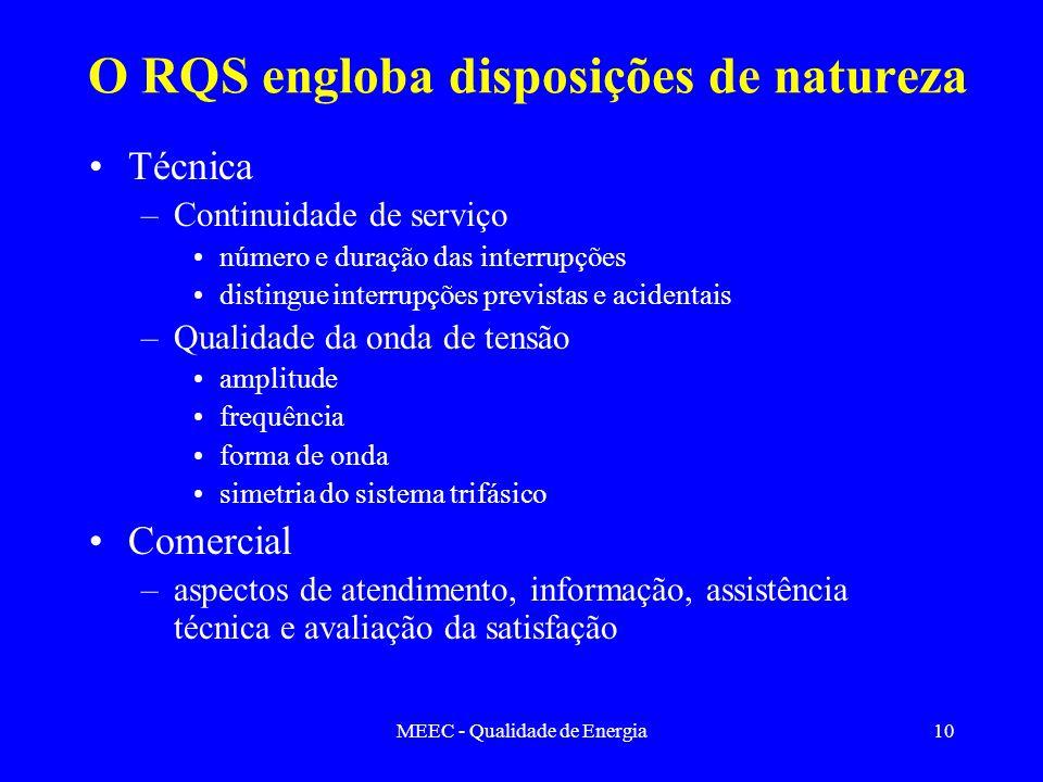 O RQS engloba disposições de natureza