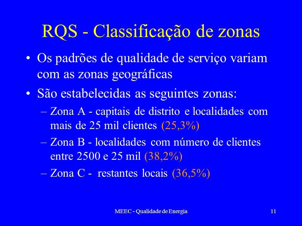 RQS - Classificação de zonas