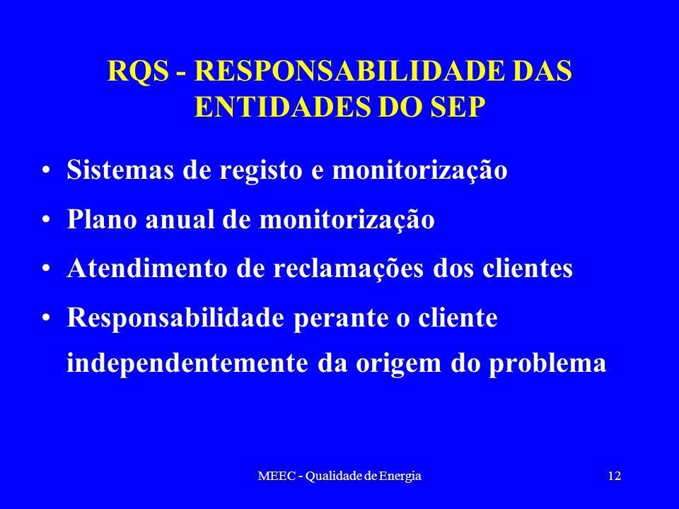 RQS - RESPONSABILIDADE DAS ENTIDADES DO SEP
