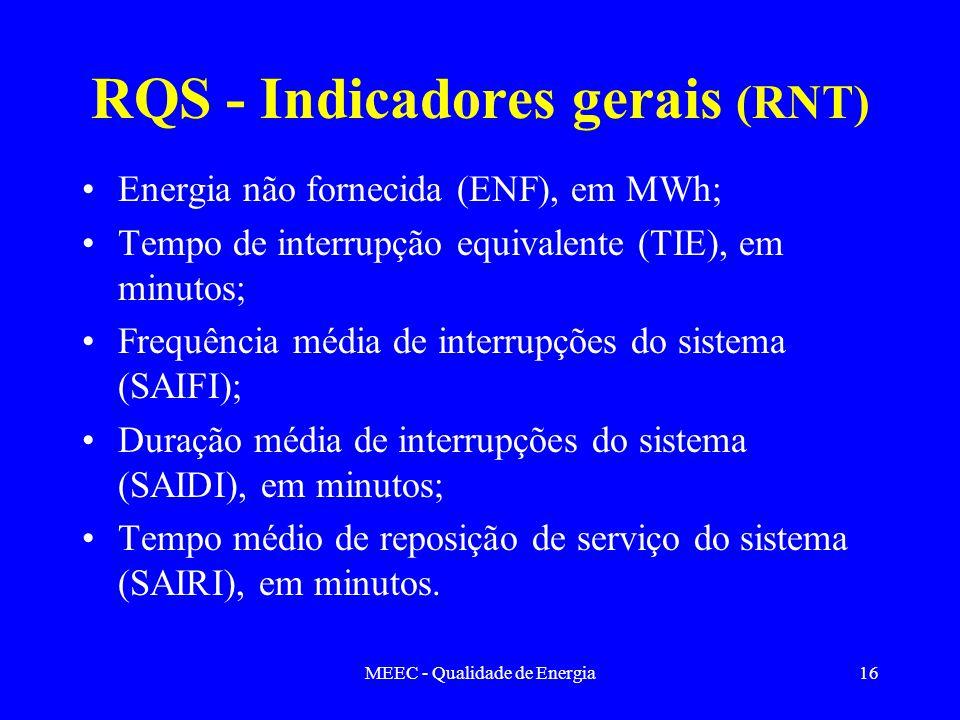 RQS - Indicadores gerais (RNT)