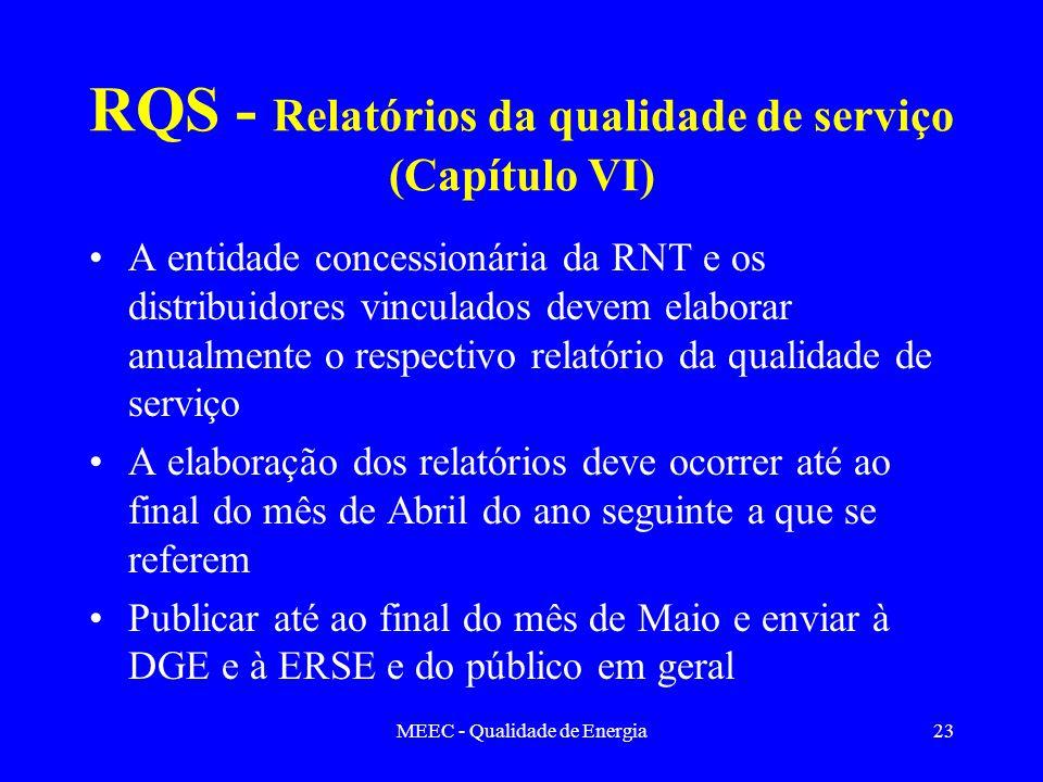 RQS - Relatórios da qualidade de serviço (Capítulo VI)
