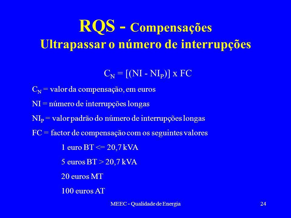 RQS - Compensações Ultrapassar o número de interrupções
