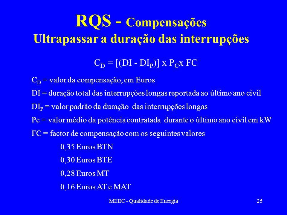RQS - Compensações Ultrapassar a duração das interrupções