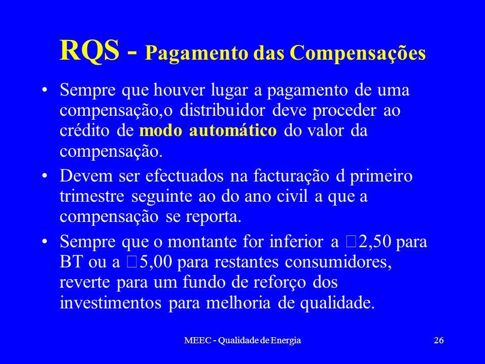 RQS - Pagamento das Compensações