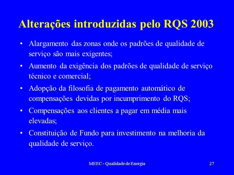 Alterações introduzidas pelo RQS 2003