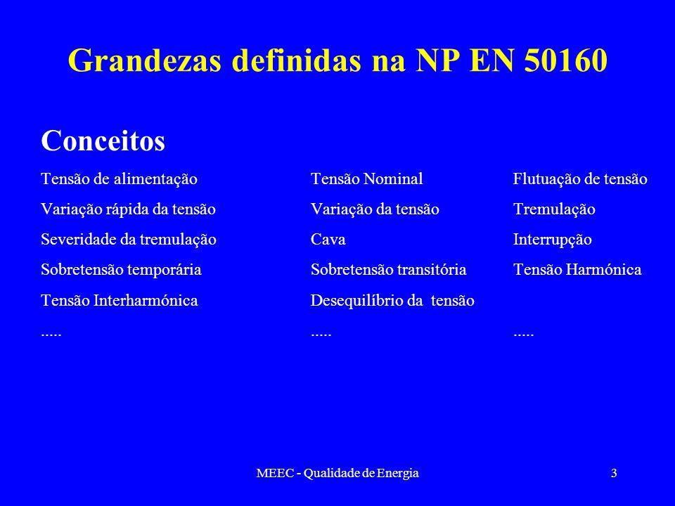 Grandezas definidas na NP EN 50160