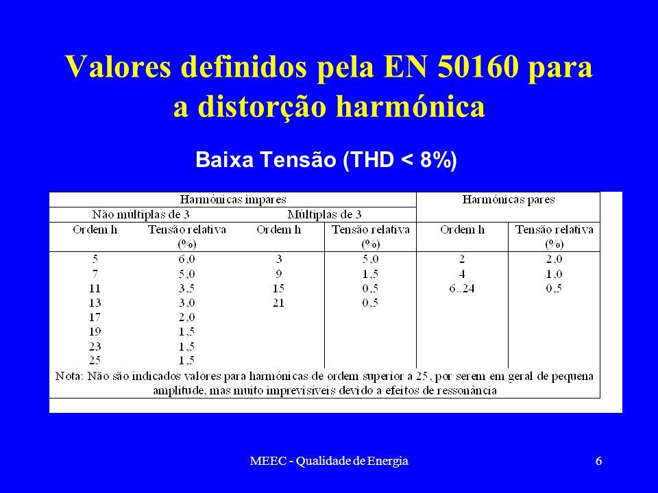 Valores definidos pela EN 50160 para a distorção harmónica