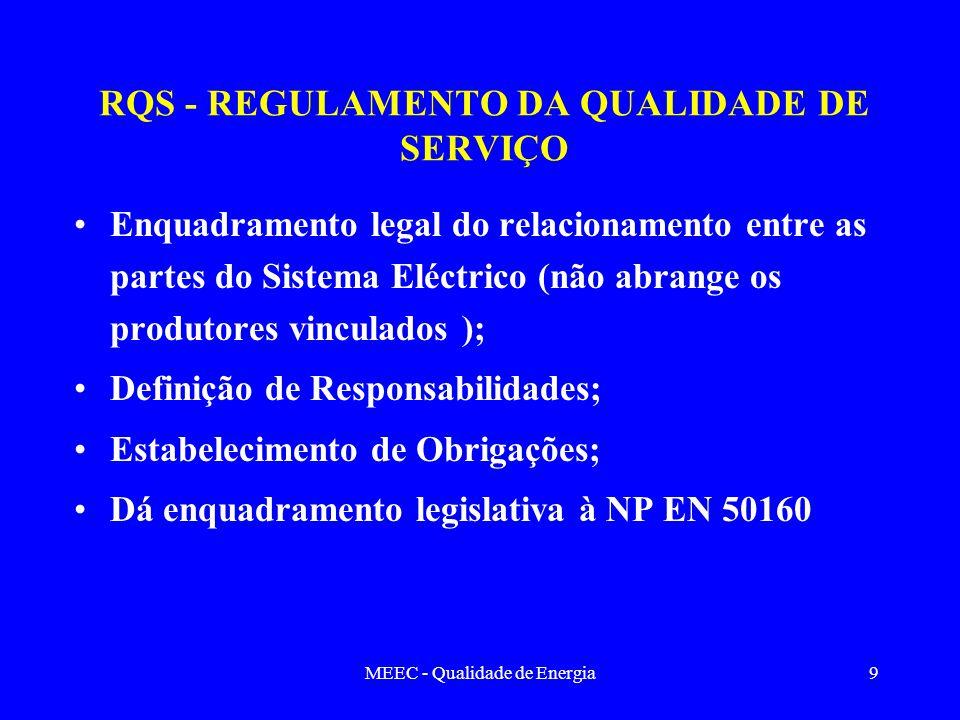 RQS - REGULAMENTO DA QUALIDADE DE SERVIÇO