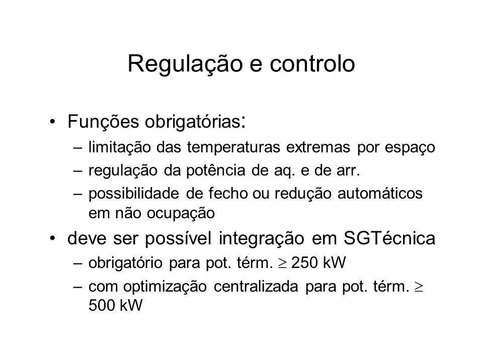 Regulação e controlo Funções obrigatórias: