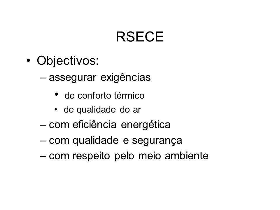 RSECE Objectivos: de conforto térmico assegurar exigências