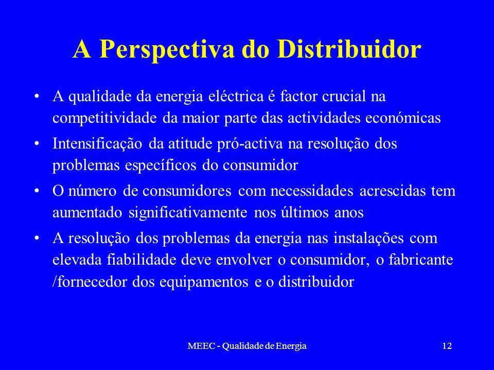 A Perspectiva do Distribuidor