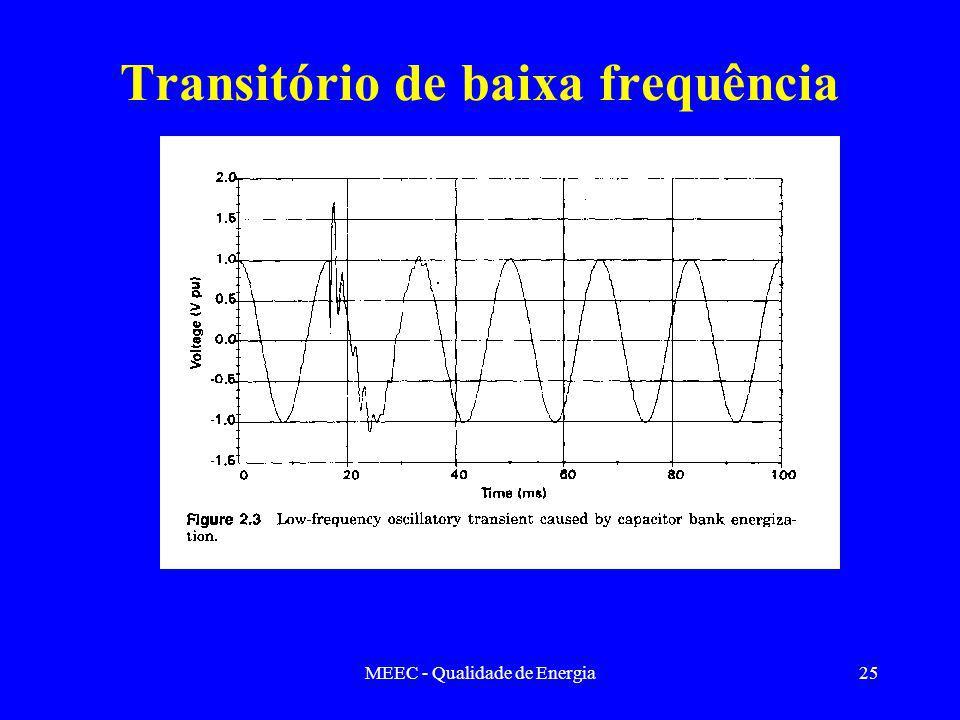Transitório de baixa frequência