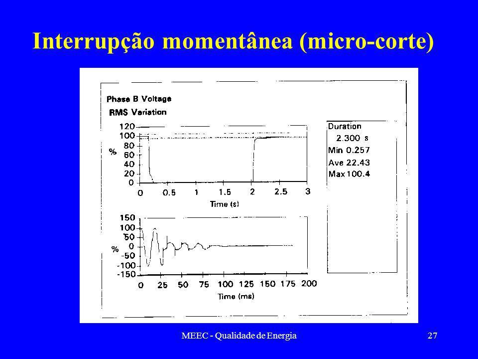 Interrupção momentânea (micro-corte)