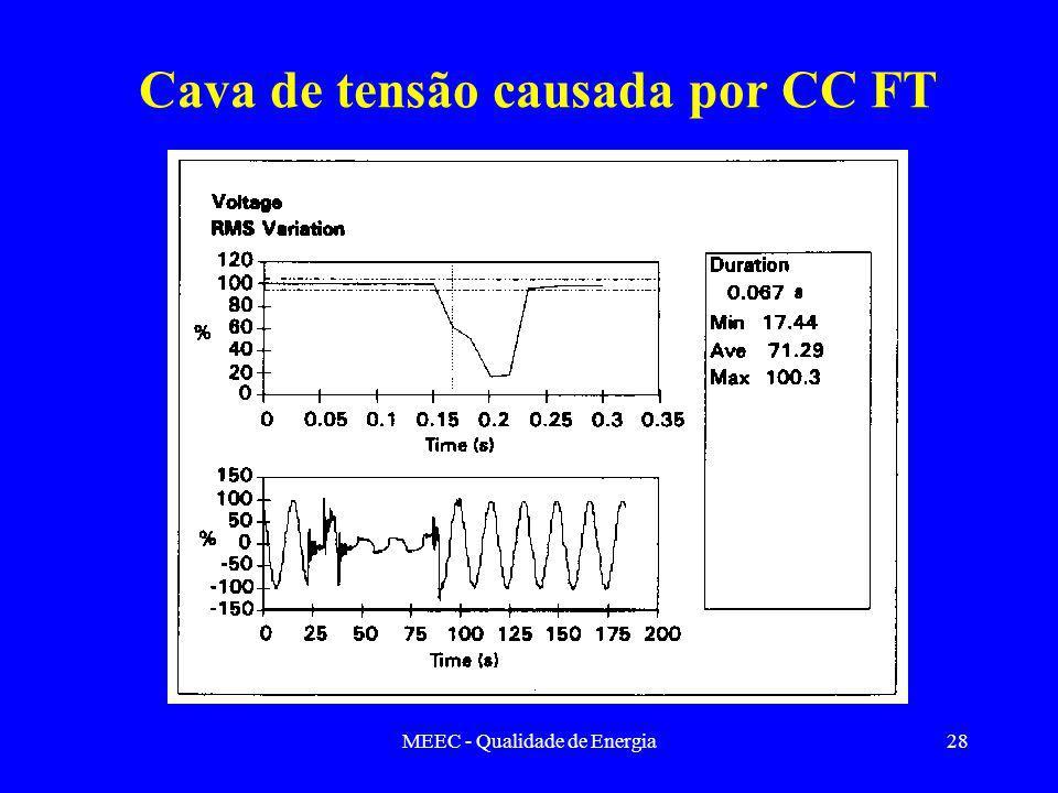 Cava de tensão causada por CC FT