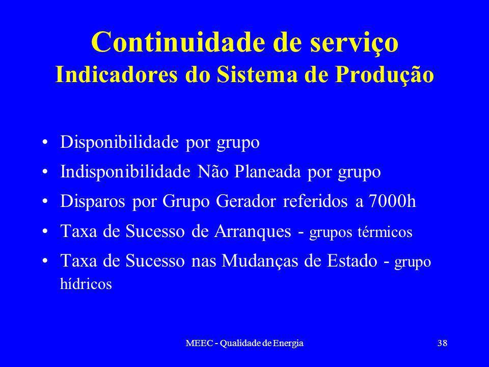 Continuidade de serviço Indicadores do Sistema de Produção