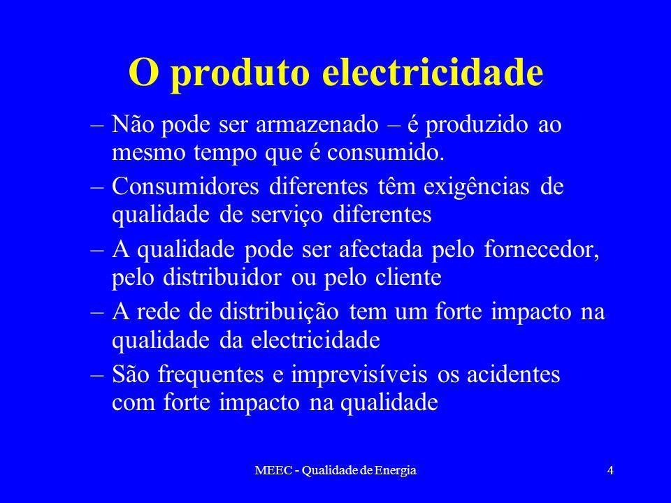 O produto electricidade