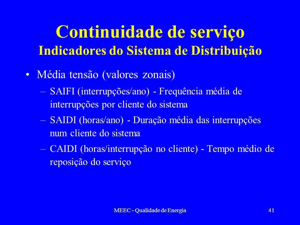 Continuidade de serviço Indicadores do Sistema de Distribuição