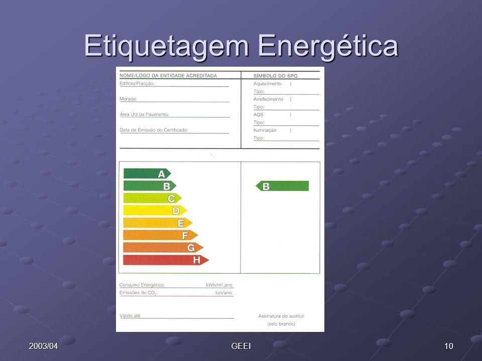 Etiquetagem Energética