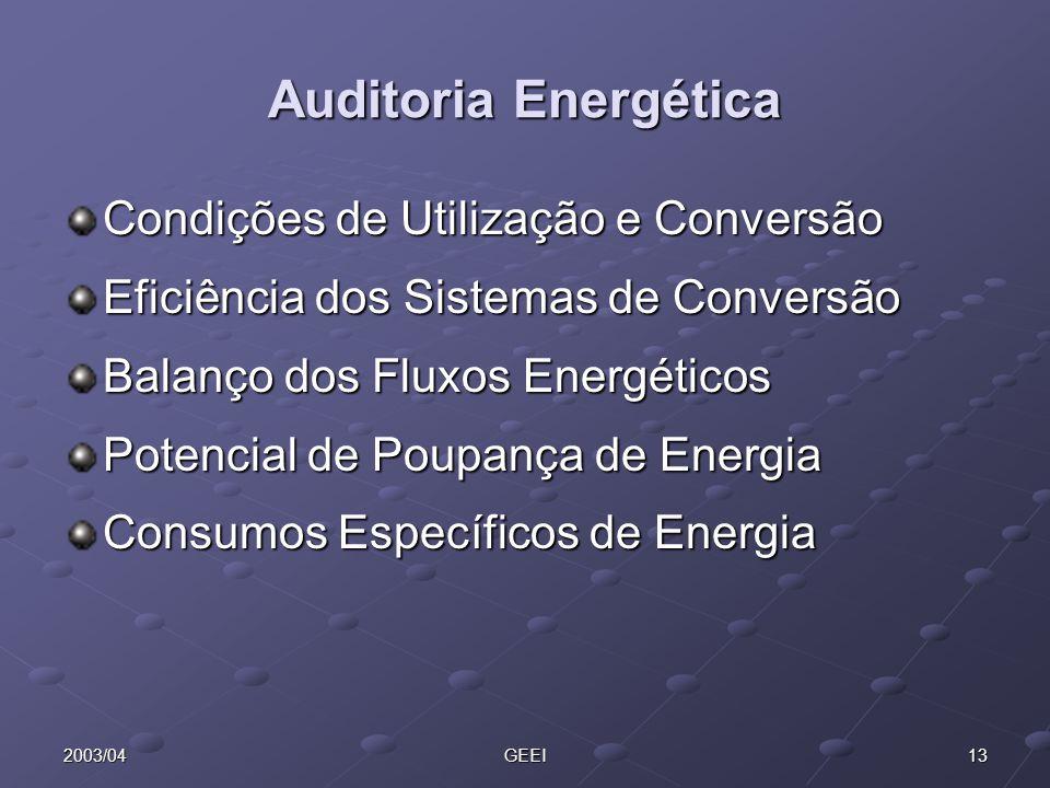 Auditoria Energética Condições de Utilização e Conversão