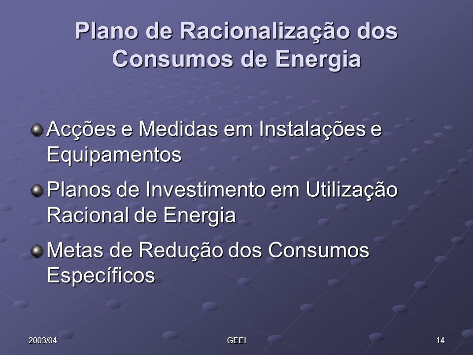 Plano de Racionalização dos Consumos de Energia