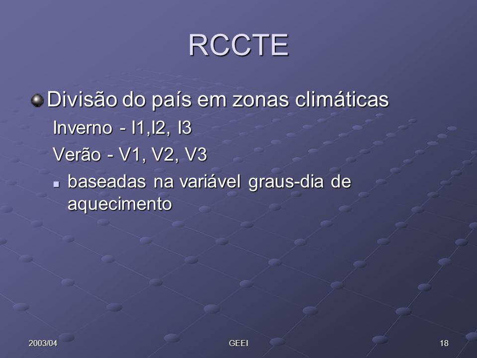 RCCTE Divisão do país em zonas climáticas Inverno - I1,I2, I3