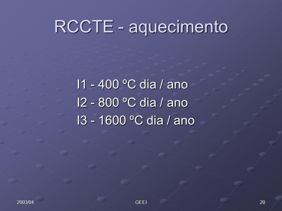 RCCTE - aquecimento I1 - 400 ºC dia / ano I2 - 800 ºC dia / ano
