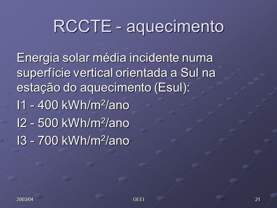 RCCTE - aquecimento Energia solar média incidente numa superfície vertical orientada a Sul na estação do aquecimento (Esul):