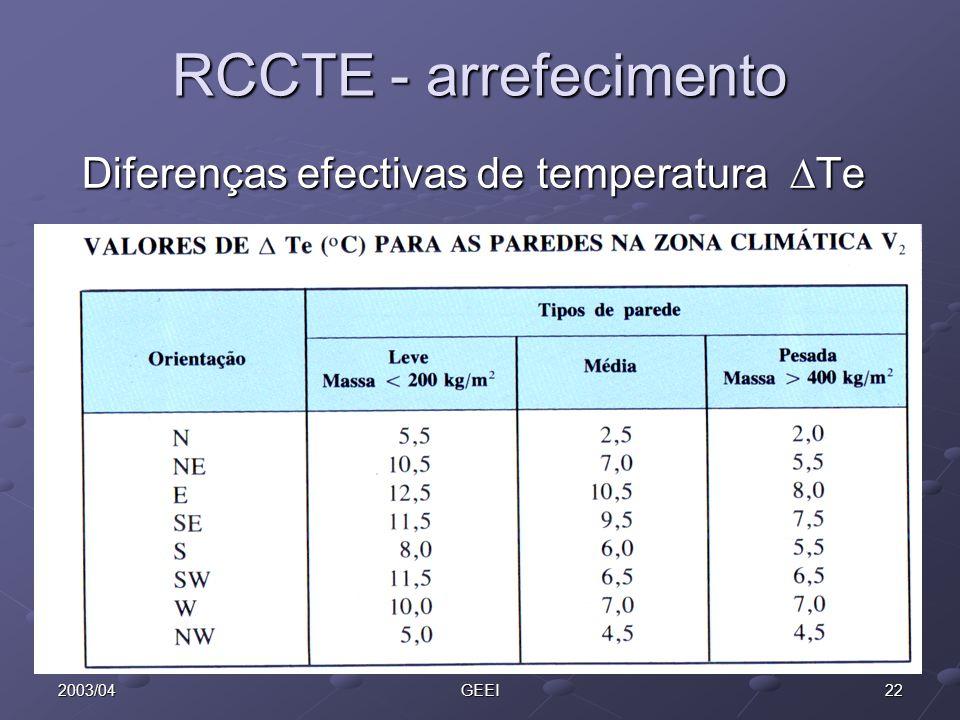 RCCTE - arrefecimento Diferenças efectivas de temperatura Te 2003/04