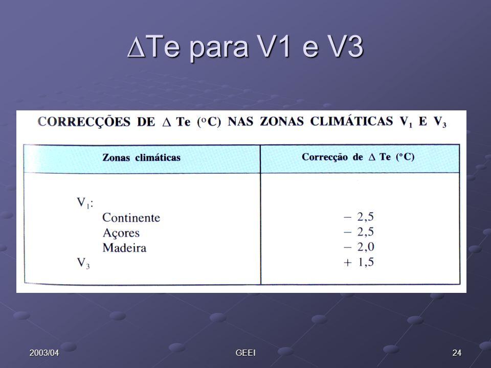 Te para V1 e V3 2003/04 GEEI