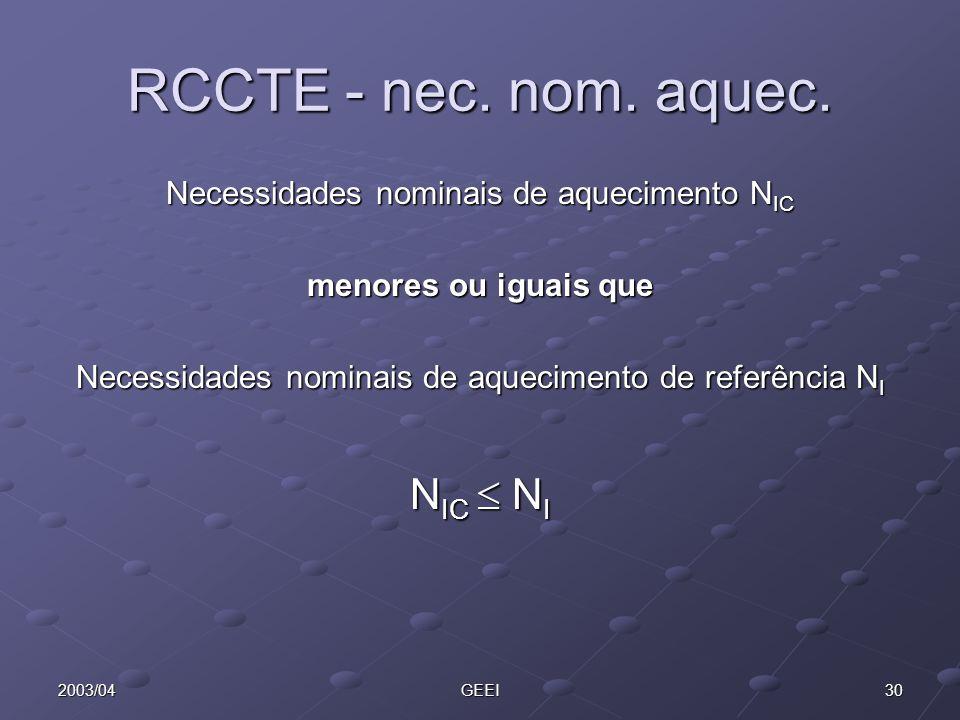 RCCTE - nec. nom. aquec. NIC  NI