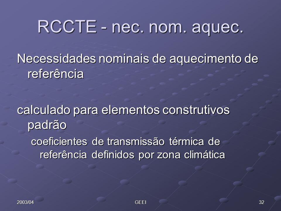 RCCTE - nec. nom. aquec. Necessidades nominais de aquecimento de referência. calculado para elementos construtivos padrão.