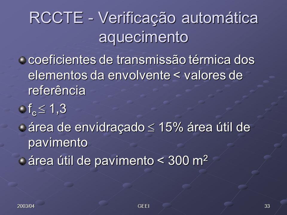 RCCTE - Verificação automática aquecimento