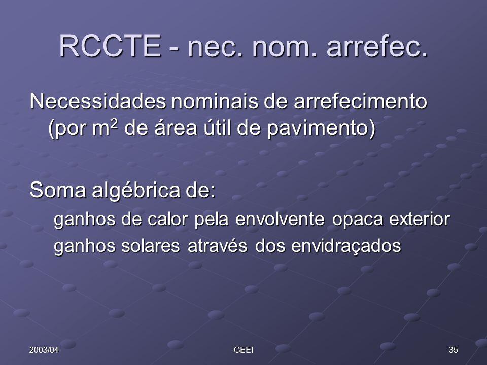 RCCTE - nec. nom. arrefec. Necessidades nominais de arrefecimento (por m2 de área útil de pavimento)