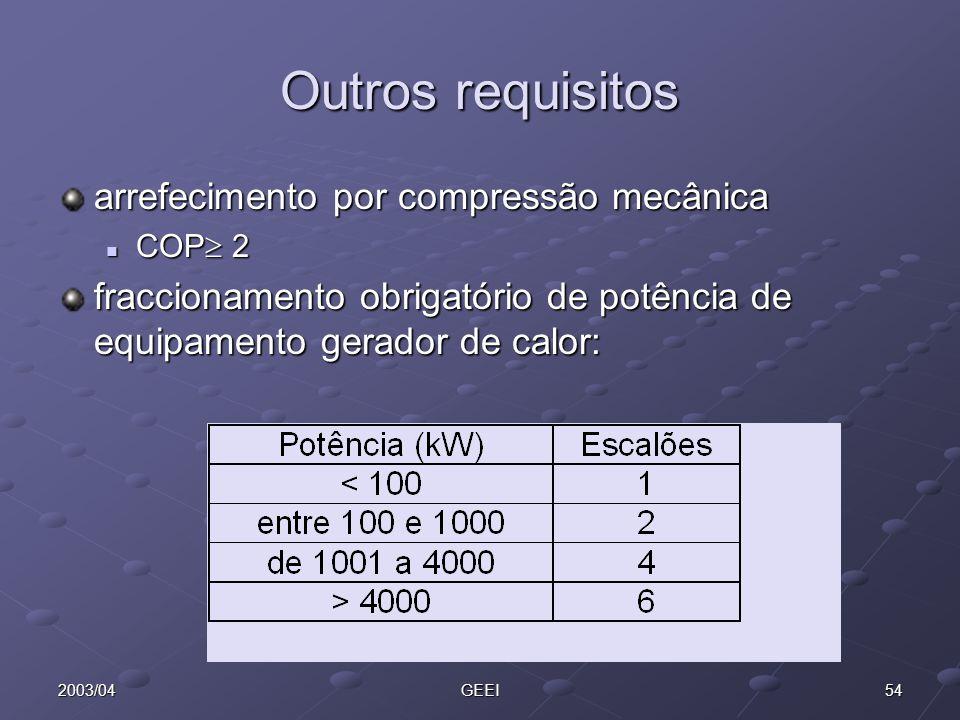 Outros requisitos arrefecimento por compressão mecânica
