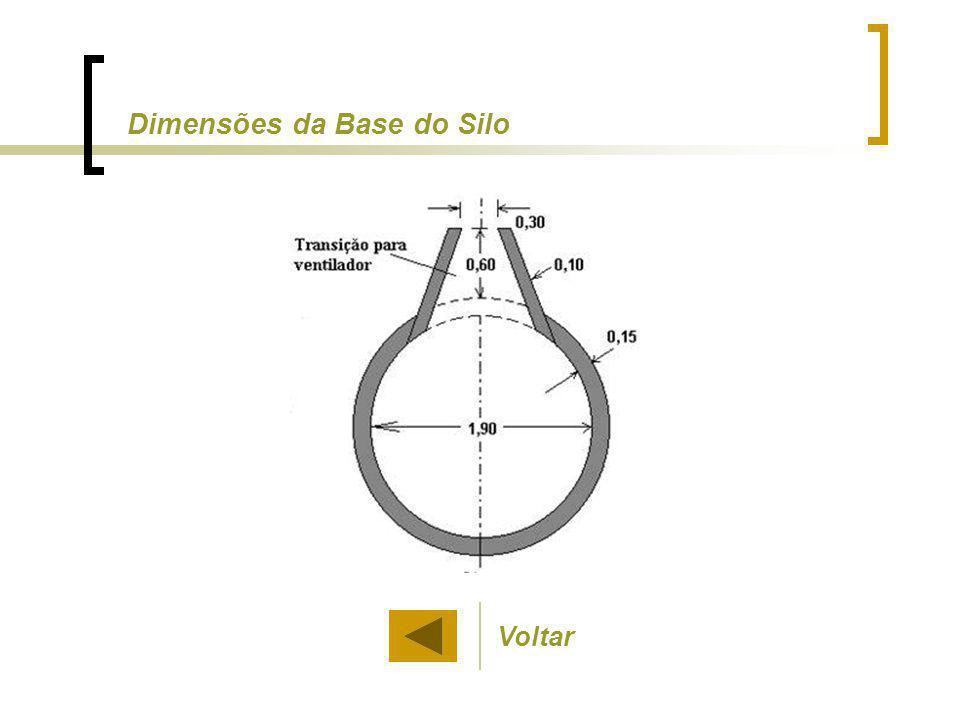 Dimensões da Base do Silo