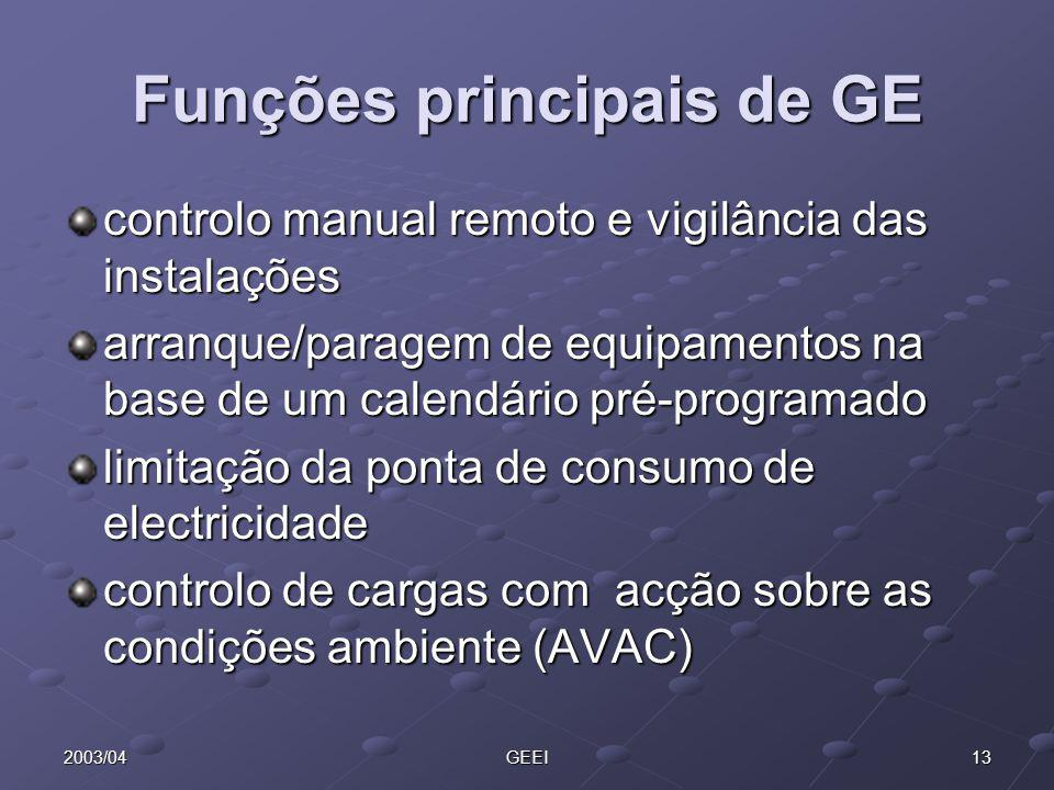 Funções principais de GE