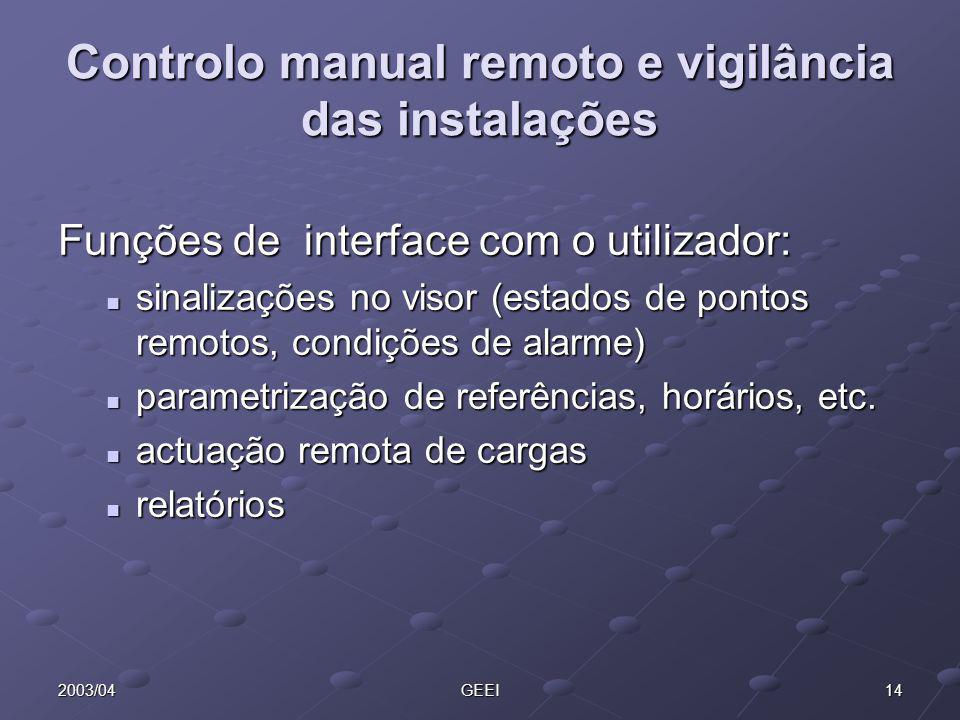 Controlo manual remoto e vigilância das instalações