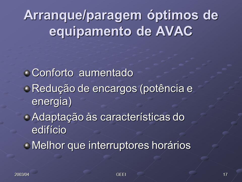 Arranque/paragem óptimos de equipamento de AVAC