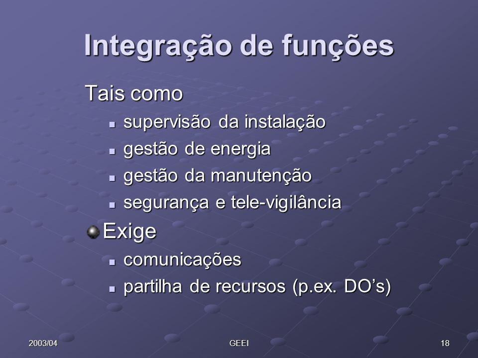 Integração de funções Tais como Exige supervisão da instalação