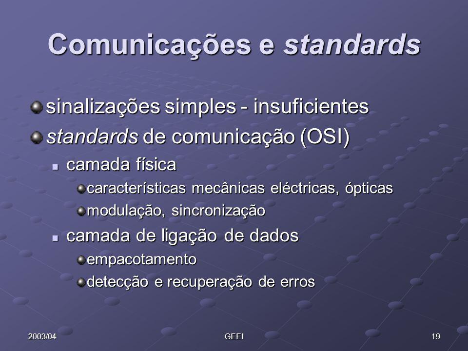 Comunicações e standards